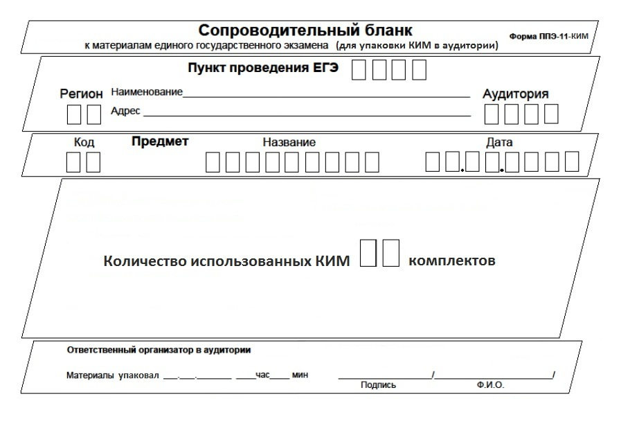 Форма ППЭ-11-КИМ