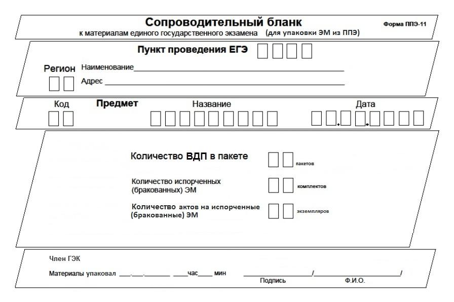 Форма ППЭ-11